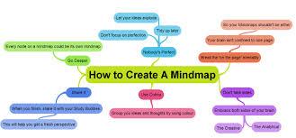 Meningkatkan Efektivitas Pembelajaran Dengan Menggunakan Teknik Mind Mapping