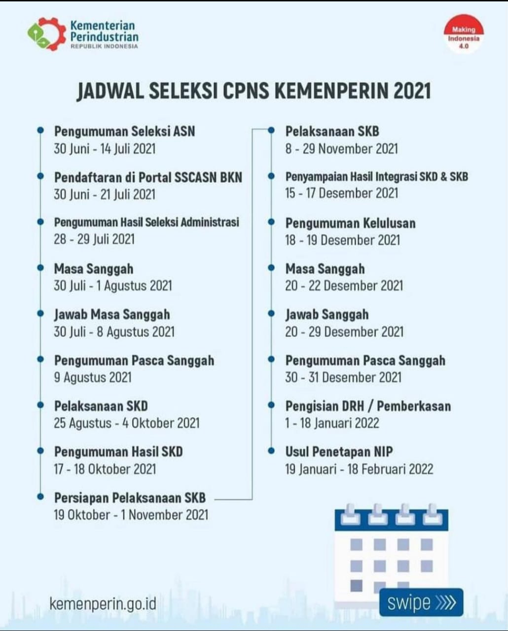 Seleksi CPNS Kemenperin Tahun 2021 Telah Dibuka