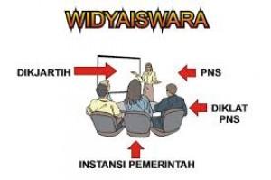 Kompetensi Widyaiswara Yang Efektif